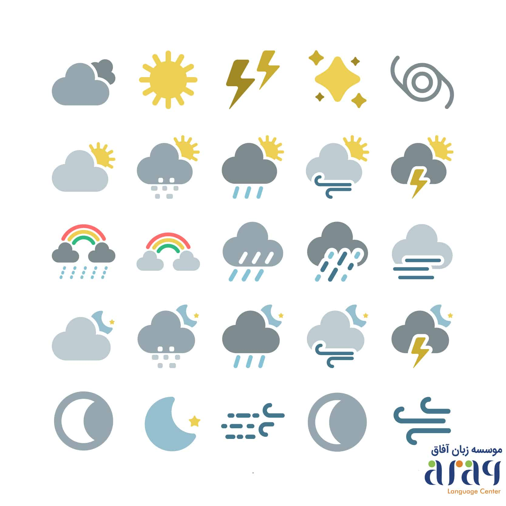 Learn English: Weather words