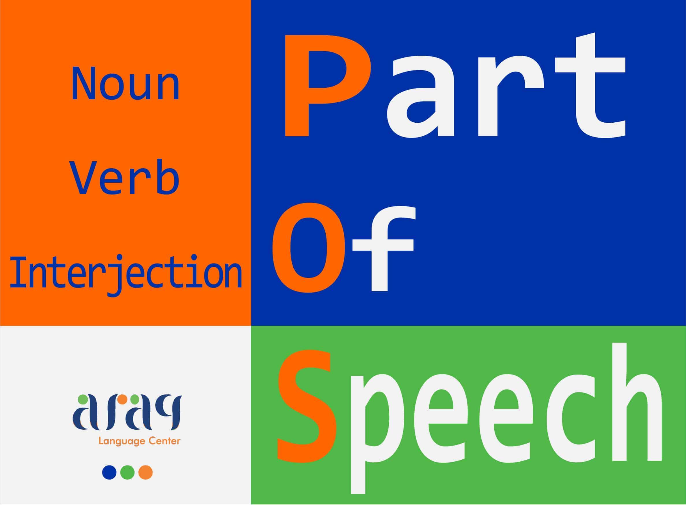 اجزای کلام بخش اول شامل اسم فعل حرف ندا
