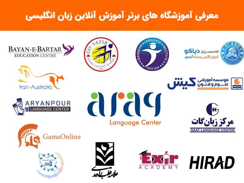 معرفی بهترین آموزشگاه های زبان آنلاین